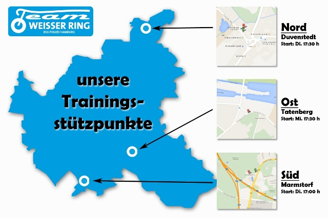 Trainingsstuetzpunkte 640x427